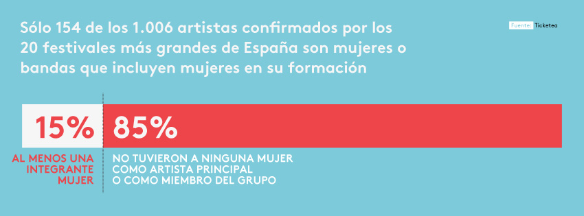 Mujeres_festivales